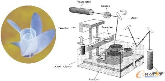 紫外线光固化机_led固化机uv光固化非标定做品质保证