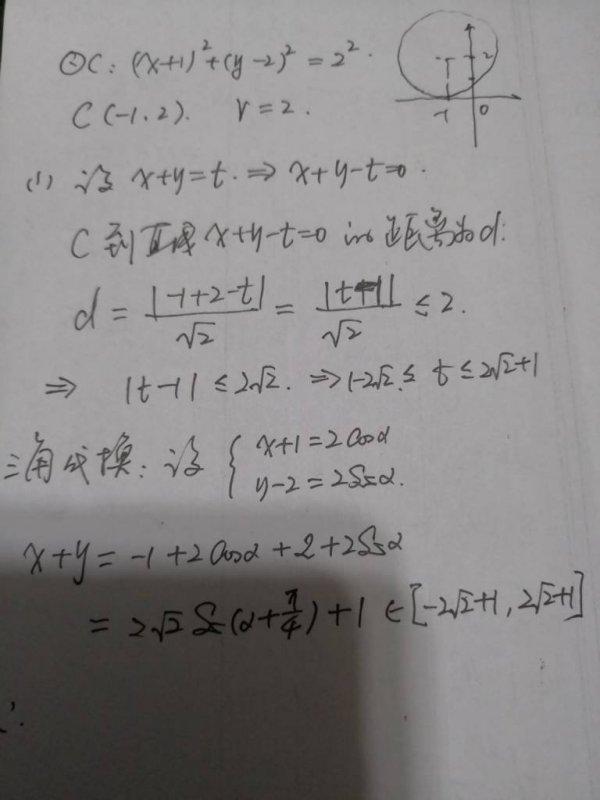 圆的最值问题_圆的最值问题