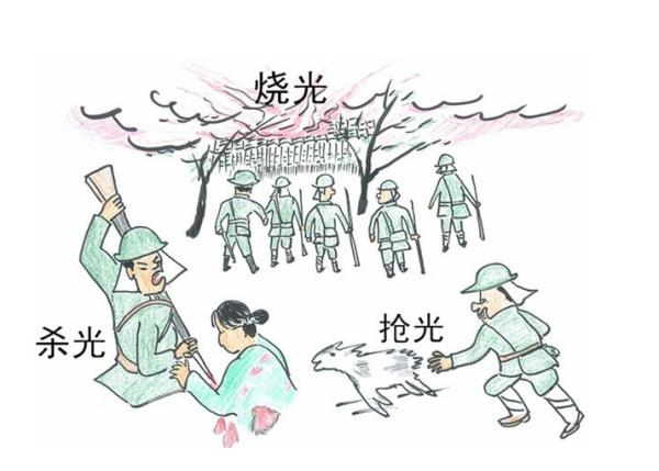 日本在中国犯下的所有罪行