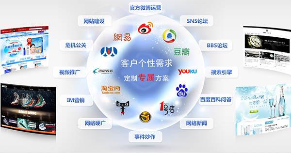 财通社软文代发 媒体资源丰富达到精准服务