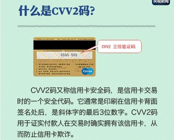 【信用卡安全码在哪里】招商银行信用卡安全码在什么地方