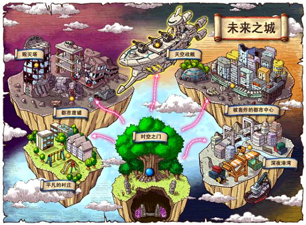 冒险岛主题副本蘑菇城_冒险岛以前可以从古代神社去的未来之城,现在怎么去?_百度知道