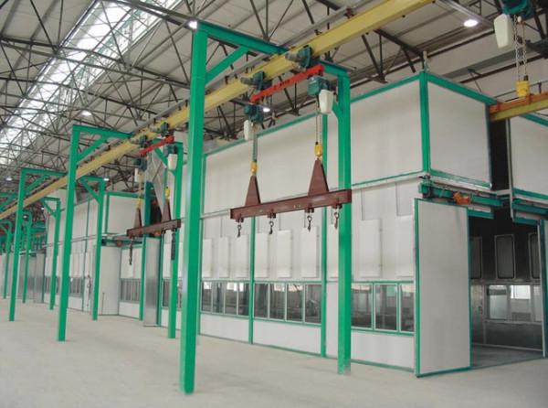 喷漆设备_厂家直销自动喷漆设备uv固化机处理多功能非标定制