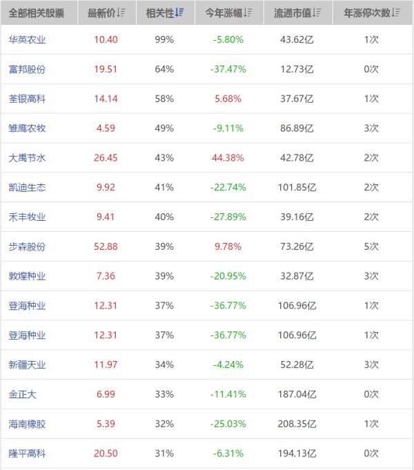 【600975】2O19年1O月31日沪深两市多少家股票跌停?