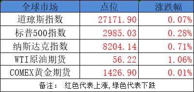 【嘉麟杰股票】东旭集团入主嘉麟杰分析,为什么股价大跌