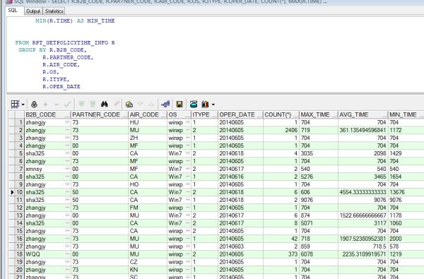 oracle数据库查询同一条件并且max函数和avg
