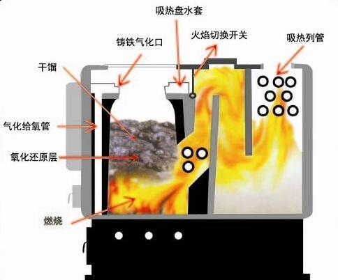 隧道式烘箱_制造丝印烘干机红外线烘干炉隧道式恒温