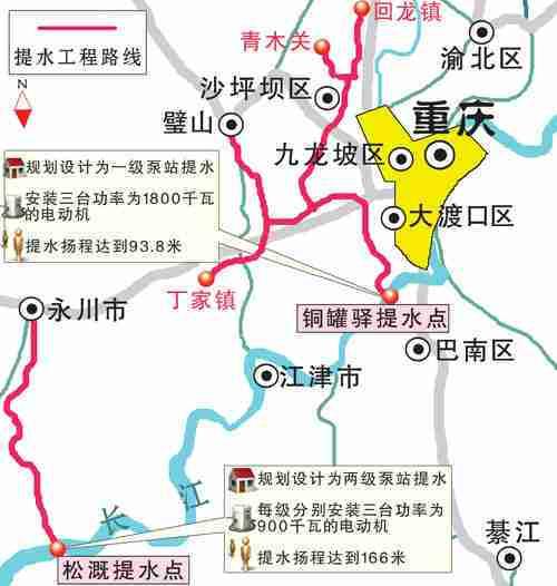 潼南gdp_重庆经济增长中的 潼南现象 手机新浪网(2)