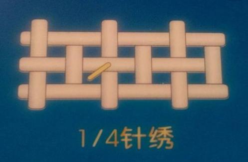 【绣】中国八大名绣是指?