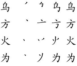 方字笔顺 笔顺笔画表田字格书写 26个拼音正确书写笔顺 笔画笔顺描红 搜美网