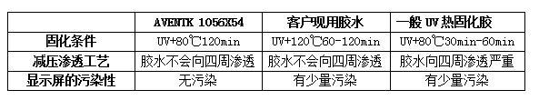 水冷uv固化机_品牌uv固化机水冷uv固化机设备报价三昆直销双重固化uv机