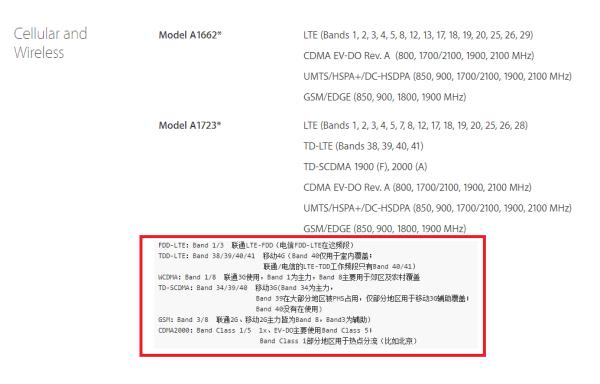 twitter国内能用么_苹果se欧版在中国能用4G吗_百度知道