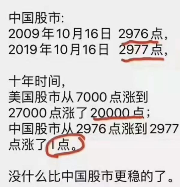 【美国股市】美国三大股票指数