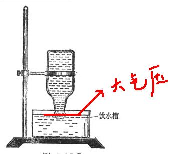 自动喂水器的原理_自动喂水器的工作原理是什么