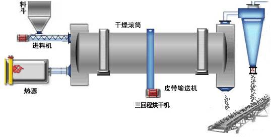 隧道式烘干线_uv烘干机_UV烘干机固化机隧道式烘干线