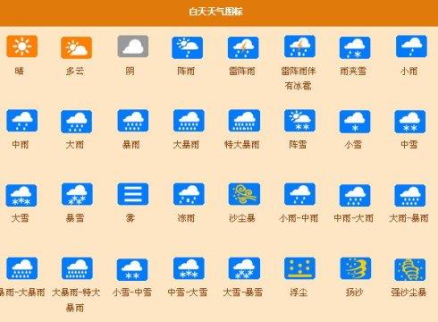 天气预报中各种天气的图标都是什么图片