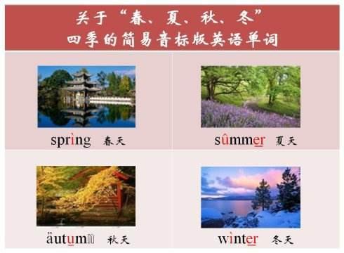 春夏秋冬的英文怎么读?