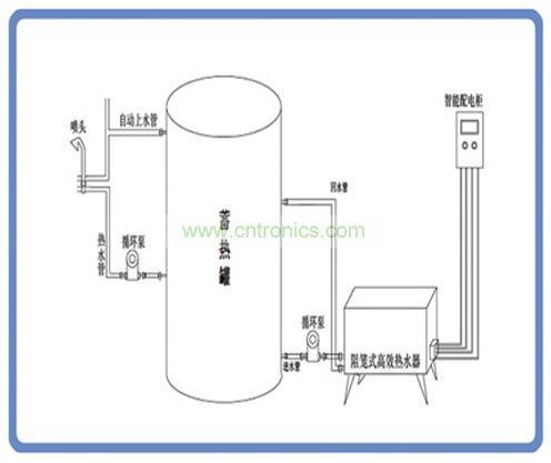 蒸汽锅的原理_电加热蒸汽锅发生器的工作原理