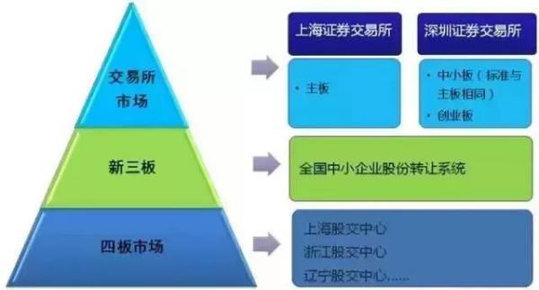 【北京证券】