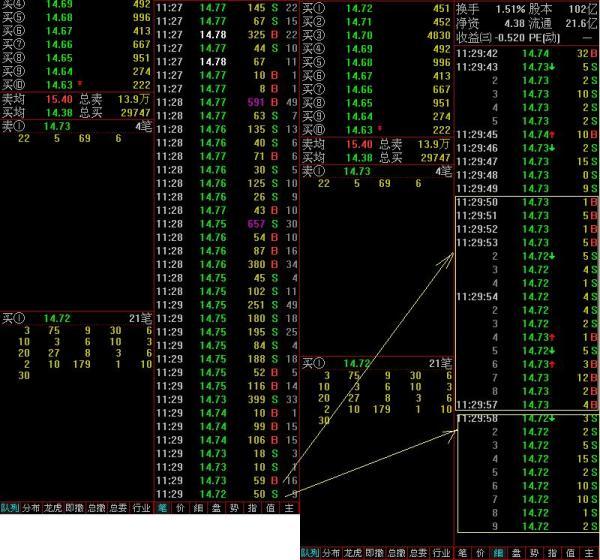 【兴业证券软件下载】兴业证券有专门的软件炒股吗?