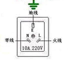380V电焊机三相线,零线,火线,地线,正确接线方法