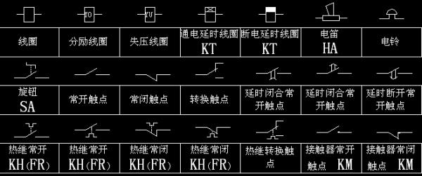 电气符号图标大全 电气符号和代号对照表图片
