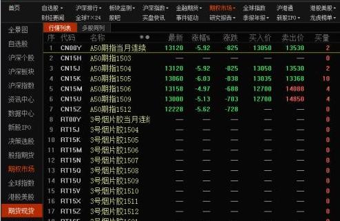 【600188股票】上证50是哪50个股票?