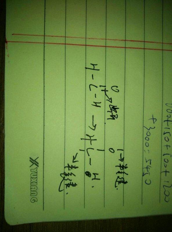 醛和醛的加成反应原理_图2:醛和格氏试剂加成反应杂质生成的机理