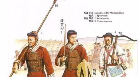 老祖宗点对的科技树!这独有的盾牌竟让在中国沿用数千年?
