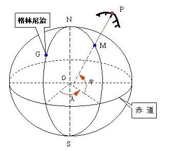 亚洲囹l,y�+�#b_gps大地坐标系(b,l,h)与地面直角坐标系(x,y,h)区别