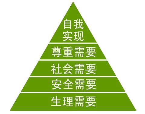 贫穷产生人口的理论依据_中介语理论产生的背景